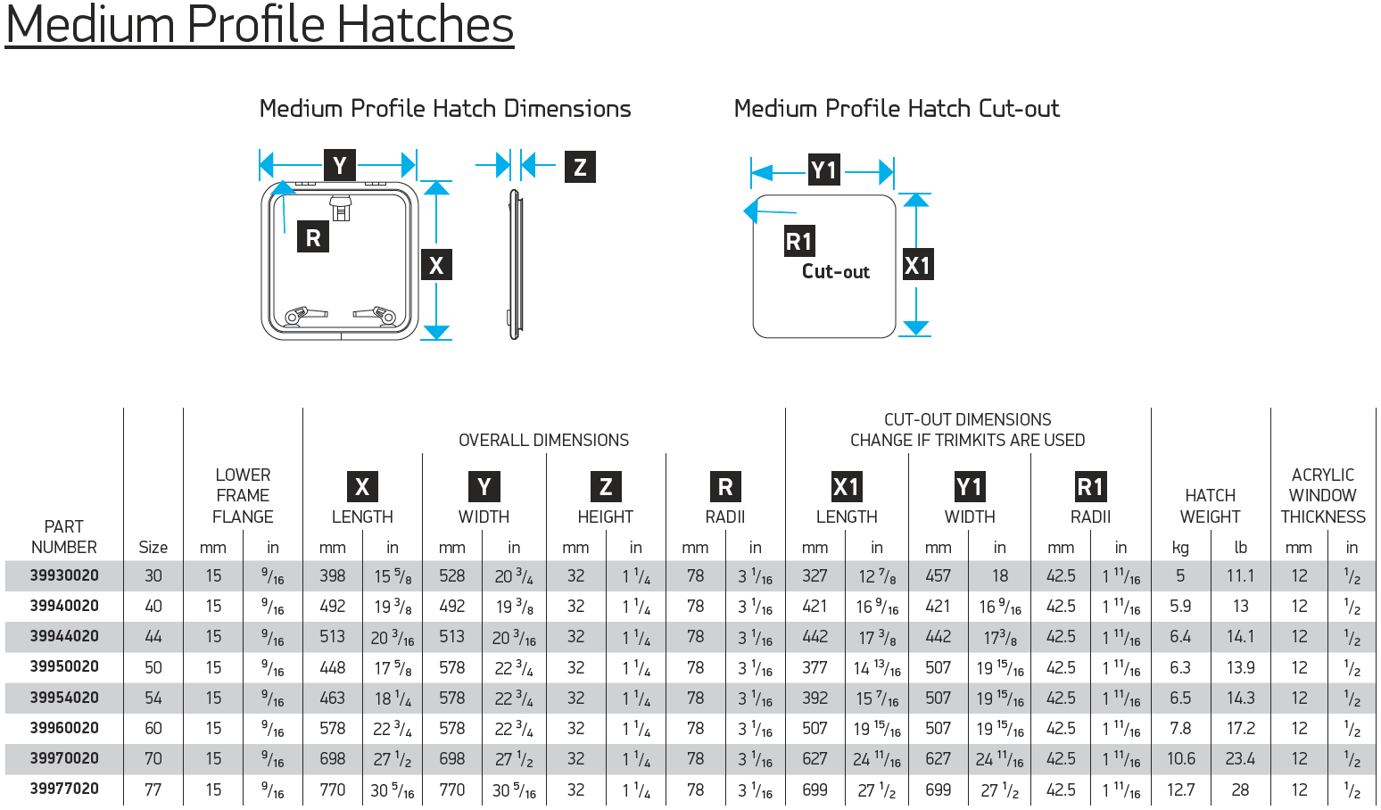 Lewmar-Medium-Profile-Hatches